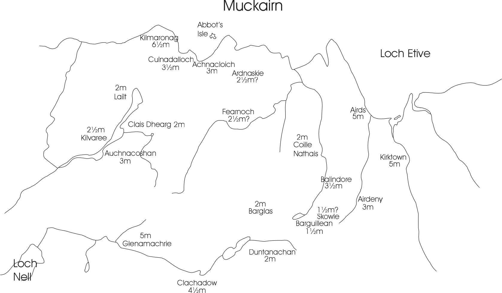 muckairn2