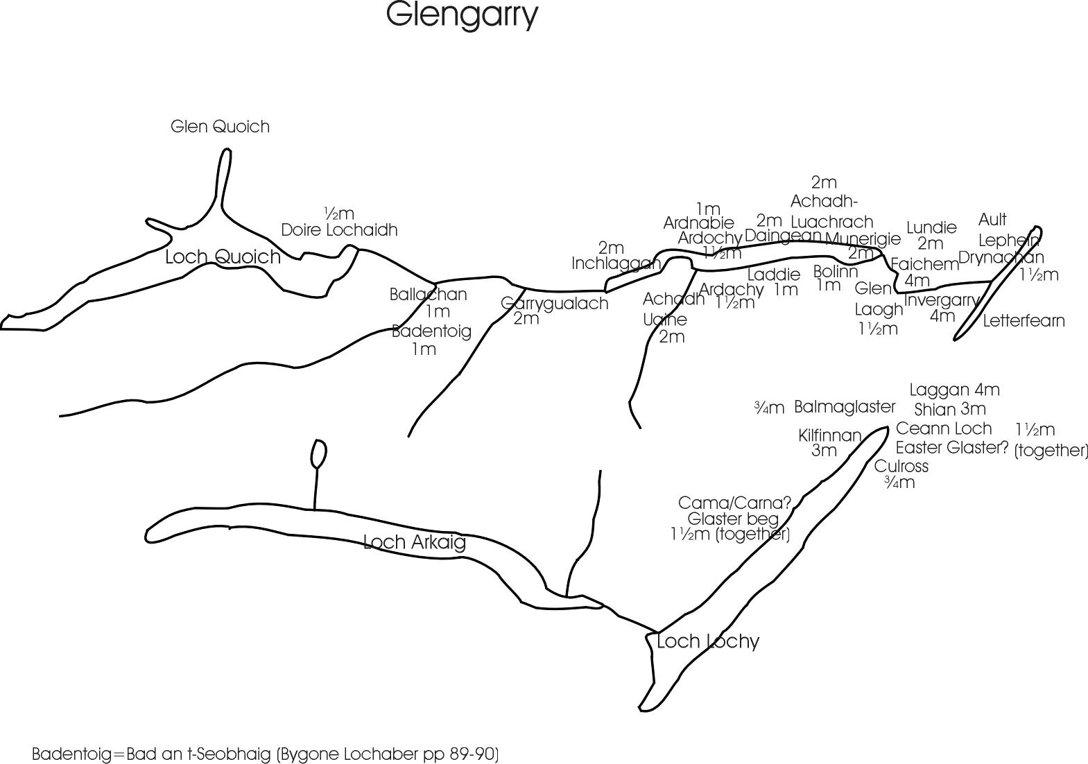 Glengarrymap